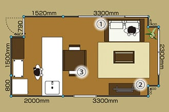 一般的な家具選び