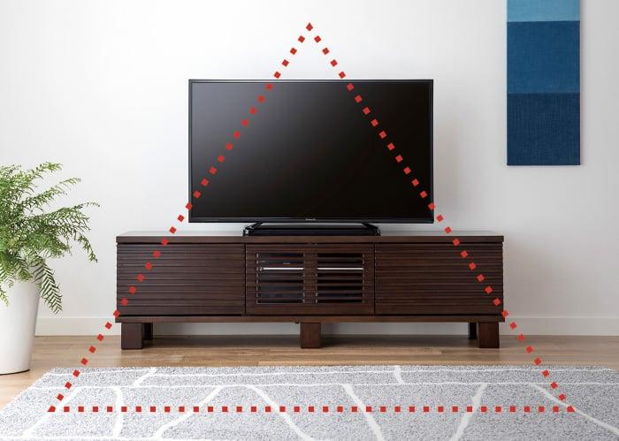 大き さ テレビ