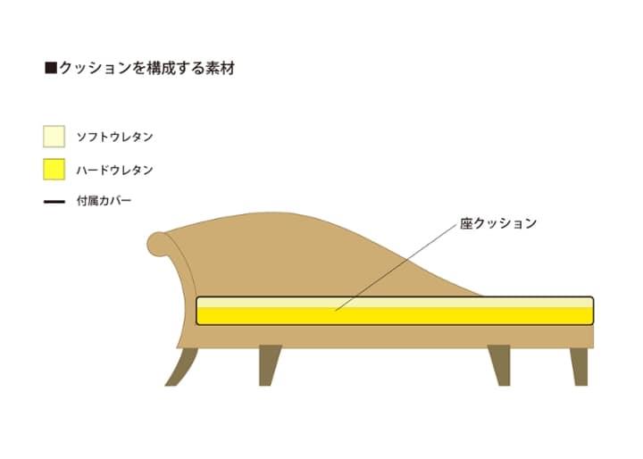 【販売終了】アジアン・ヒヤシンス・ソファ:画像8
