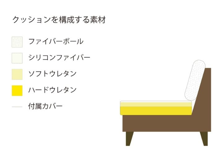 ラン・コンパクトソファ 2.5P 1800 両アーム (ヒヤシンス):画像28