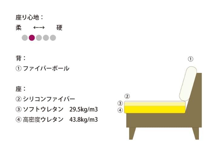 【販売終了】ラタン・コンパクトソファ v02 オットマンセット:画像7