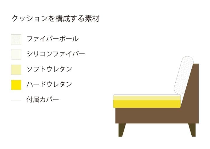 ラン・コンパクトソファ v03 コーナーセット (ラタン):画像29
